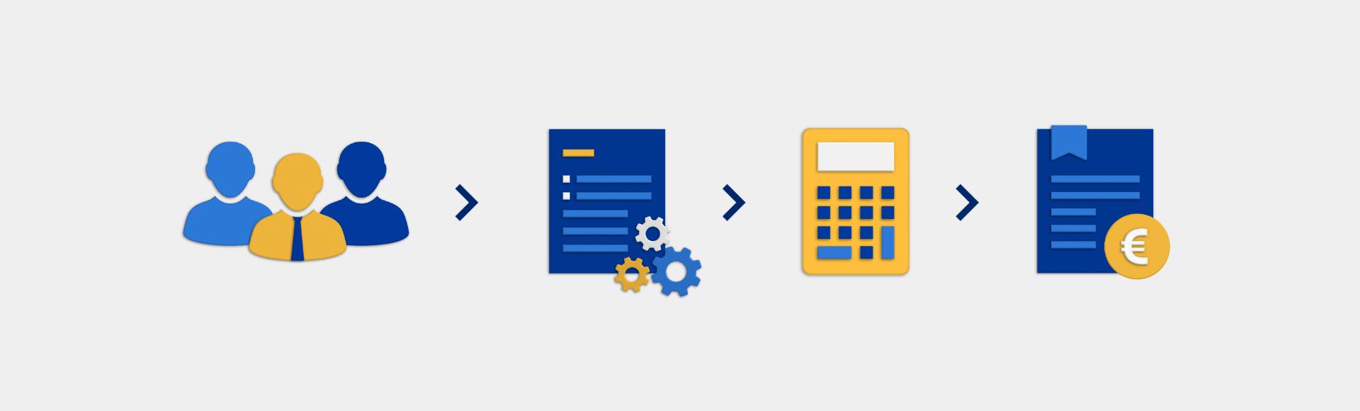 Preis für SAP Business One berechnen